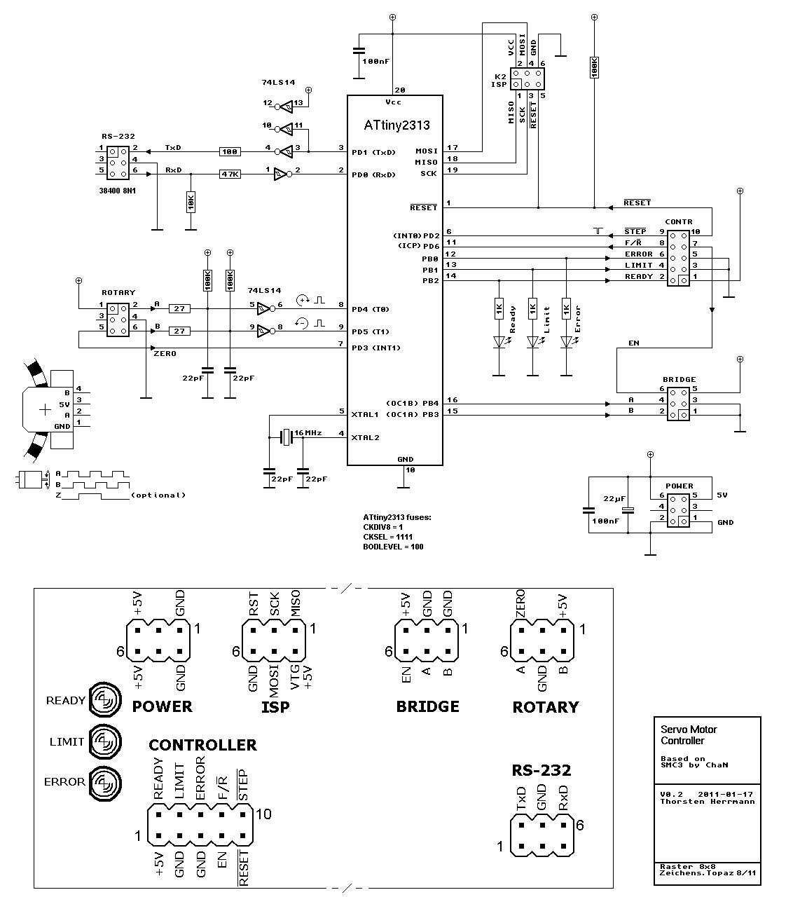 α-Z (elektronisches Getriebe)